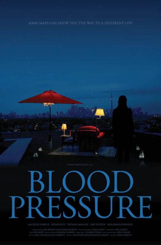 Blood Pressure Large Poster